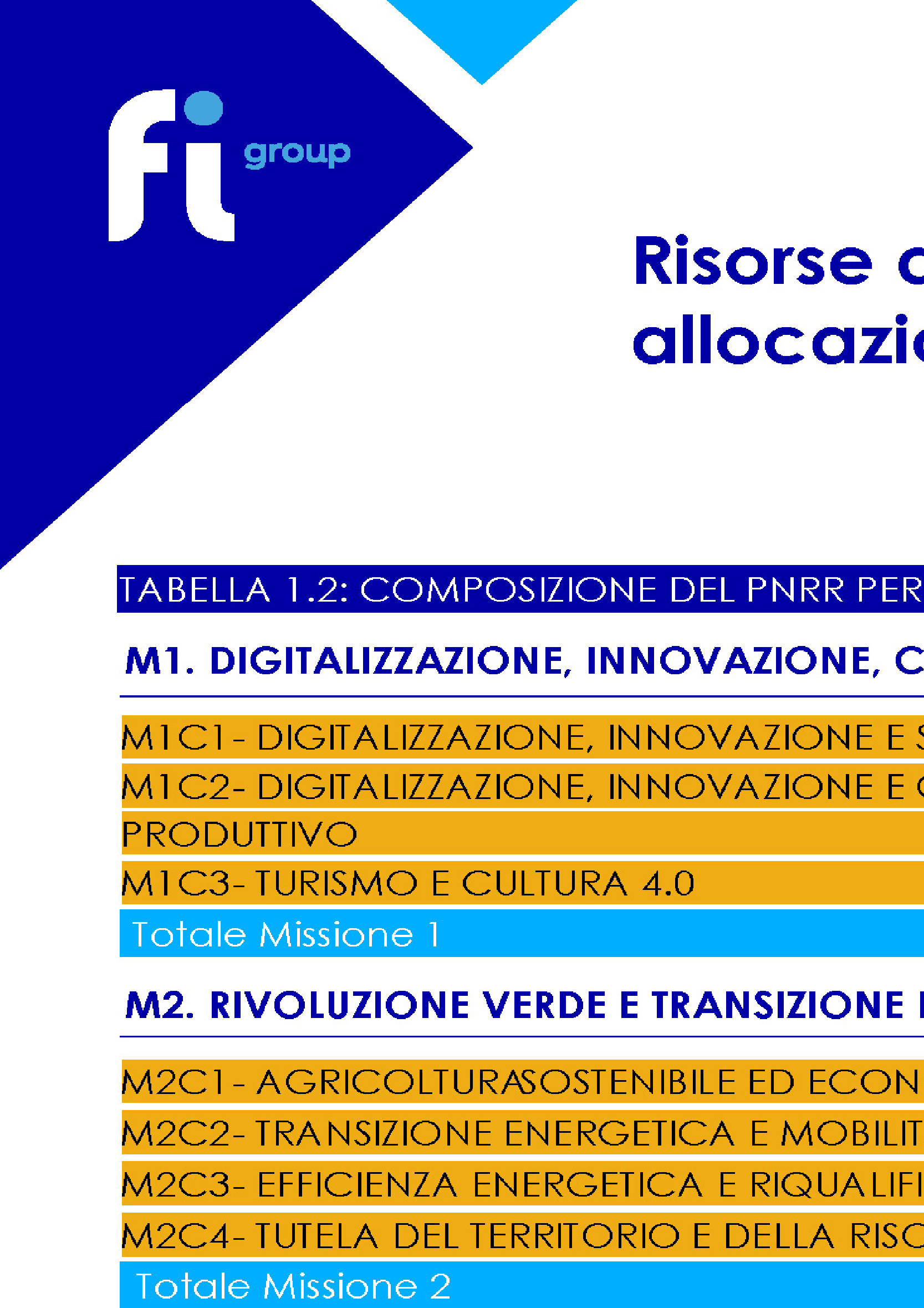 MINIATURA WEBSITE – Risorse